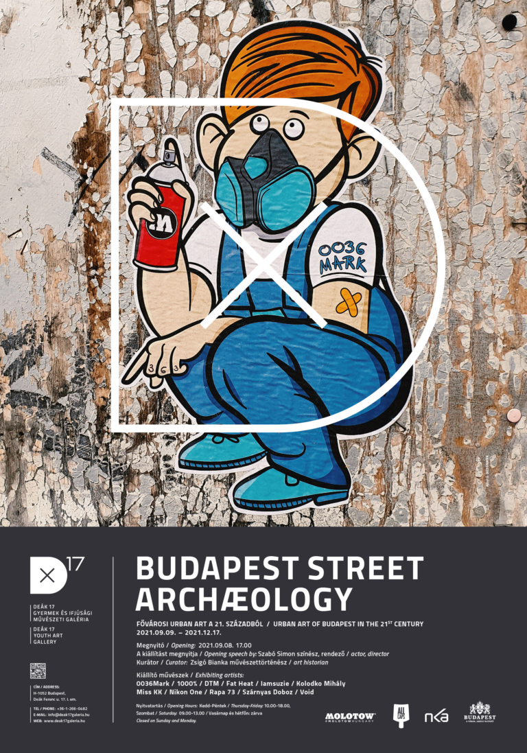 Budapest Street Archæology